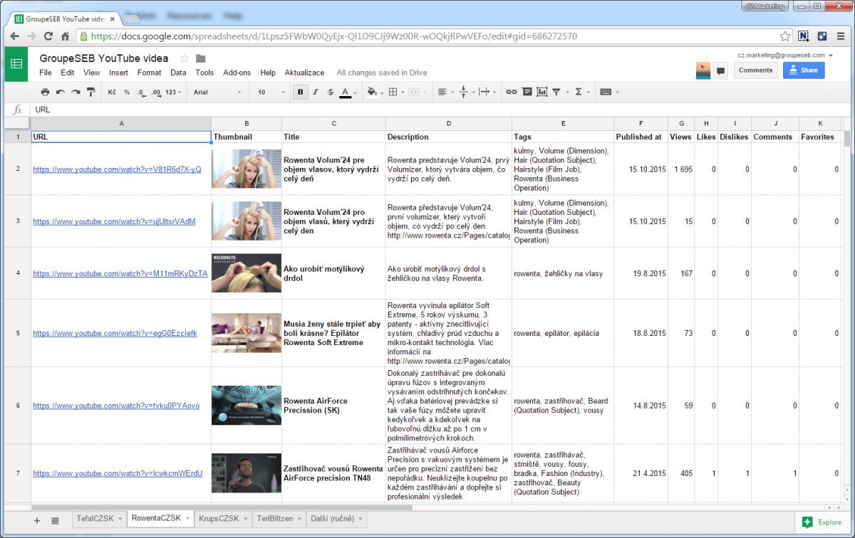 Automatické statistiky videí díky Google Sheets, Apps Script a YouTube Data API